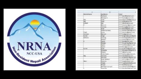 एनआरएनए अमेरिकाको मतदाता नामावली सार्वजनिक [सूचीसहित]